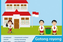 Disdik Kotabaru tingkatkan mutu pendidikan bentuk karakter