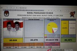 KPU Banjarbaru terima konsultasi Parpol