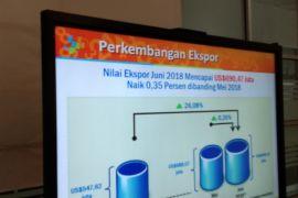 Ekspor - impor Kalsel surplus 596,90 juta dolar