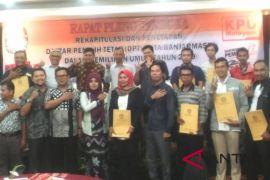 KPU Banjarmasin tetapkan DPT 423.392