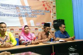 DPT perbaikan KPU Banjar 397.402 orang