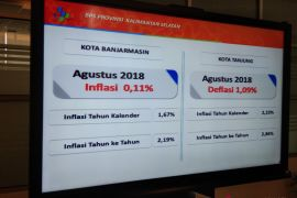 Inflasi Kalsel Agustus  0,03 persen