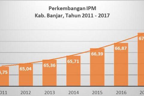 Lipsus - Pertumbuhan  IPM naik pesat