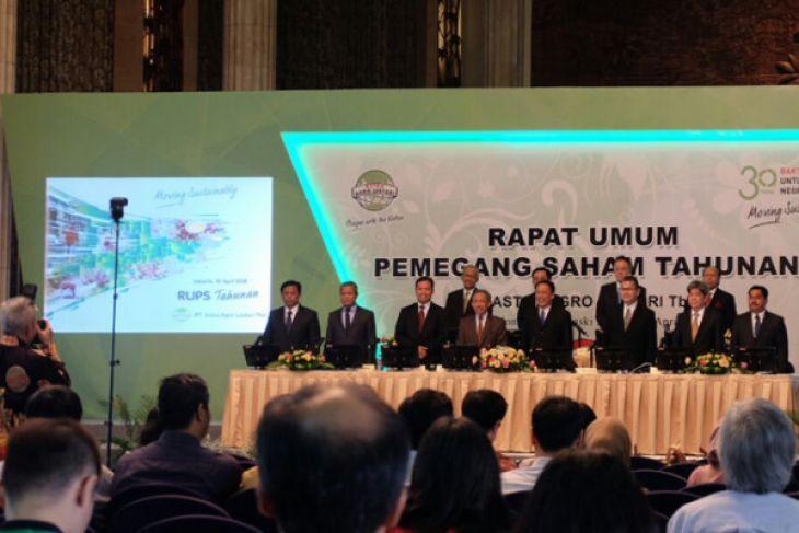 Astra Agro Raih Pendapatan Bersih Rp17,3 Triliun