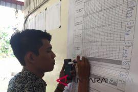KPU Penajam tunggu rapat pleno PPK