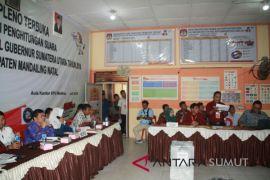 Rincian perolehan suara per Kecamatan di Madina