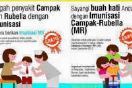 Siswa SD meninggal usai imunisasi MR