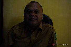 128 Koperasi tidak aktif di Padangsidimpuan