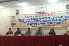 DPT pemilu 2019 Gunungsitoli  87.869 jiwa