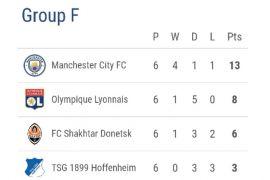 City juara Grup F Liga Champions 2018