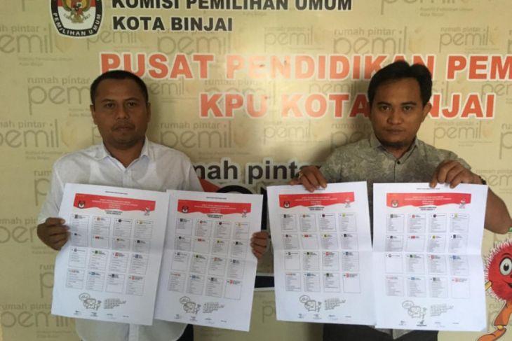 KPU Binjai validasi 386 calon anggota legislatif