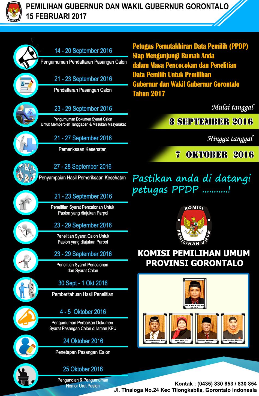 Pemilihan Gubernur dan Wakil Gubernur Gorontalo 15 Februari 2017