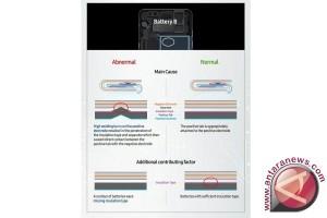 Samsung cari ahli baterai di AS dan Eropa
