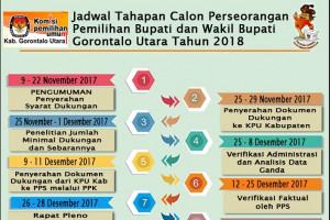 Jadwal Tahapan Calon Perseorangan Pilkada Gorontalo Utara 2018