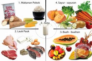 Puluhan Anak Yatim Belajar Kenali Makanan Sehat
