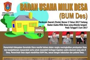 Perda BUMDes Kabupaten Gorontalo Utara