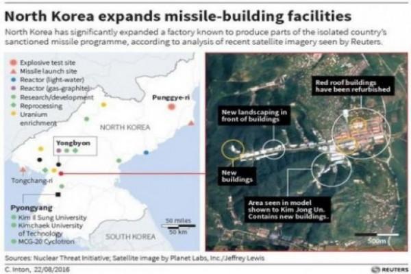 Korea Utara Sepenuhnya Sudah Bongkar Situs Nuklirnya