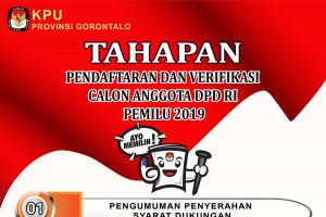 Tahapan Pencalonan DPD RI Pemilu 2019