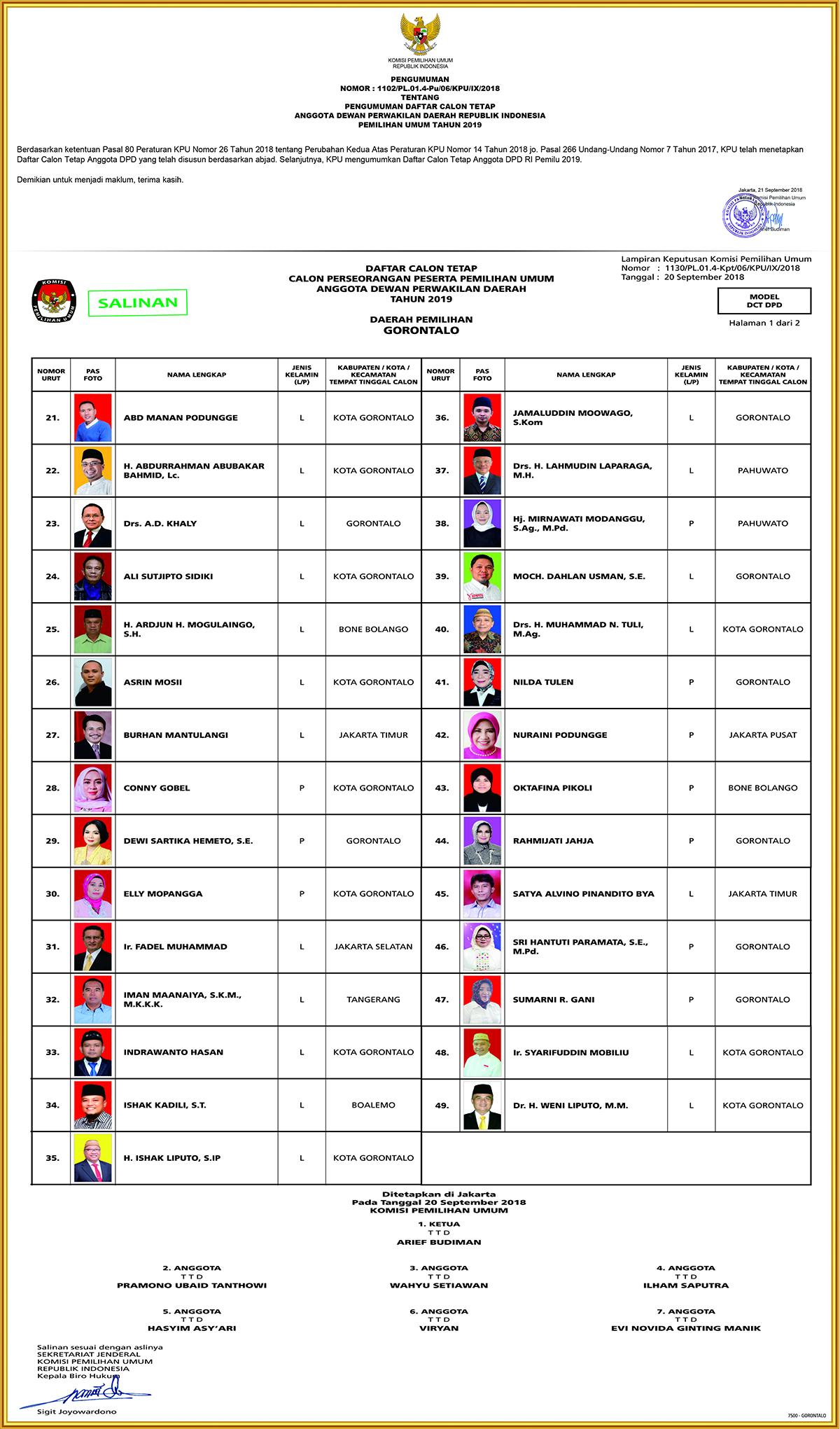 Pengumuman Penetapan DCT DPD RI Pemilu 2019