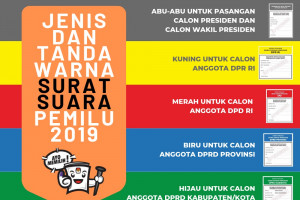 Kenali Warna Surat Suara Pemilu 2019