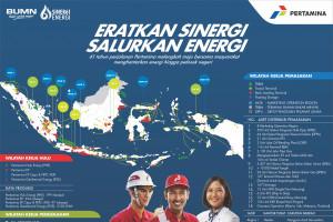 Eratkan Sinergi Salurkan Energi