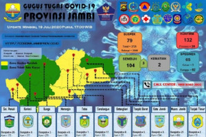 Peta sebaran pasien COVID-19 Provinsi Jambi, Minggu (19/7)