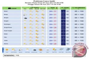 Prakiraan Cuaca Senin - Selasa
