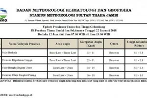 Cuaca Jambi Minggu-Senin