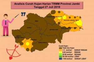 Staklim : Analisis cuaca hujan harian Provinsi Jambi