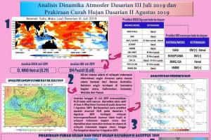 Prakiraan curah hujan dasarian II Agustus 2019