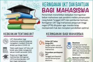 Keringanan UKT dan bantuan bagi mahasiswa