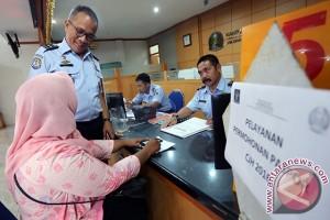 Pengurusan Paspor Haji 2016