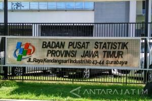 BPS : Ekspor Impor Jatim September 2018 Turun
