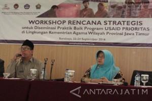USAID-Kemenag Jatim Ajari PAKEM Guru Madrasah