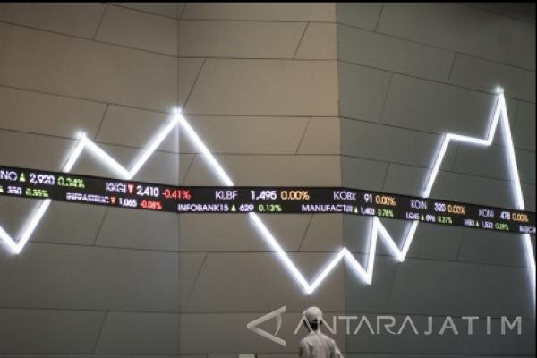 Indeks Pasar Saham Eropa