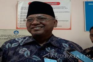 Kabupaten Malang Kekurangan Ribuan ASN