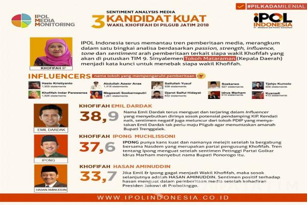 Amir Syamsuddin: Khofifah-Emil Berdasarkan Pertimbangan Objektif