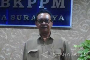 Surabaya Siap Jadi Penghubung Perdagangan Indonesia Timur