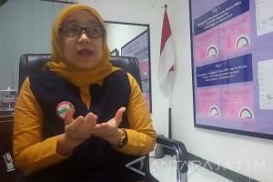 BPJS Kesehatan Pastikan Sudah Bayar Klaim RSUD Tulungagung (Video)