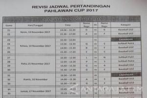 Kualitas Pemain Baseball-Softball Surabaya Semakin Merata