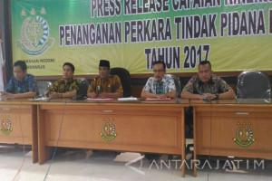 Kejari Sidoarjo Maksimalkan Fungsi TP4D Antisipasi Korupsi