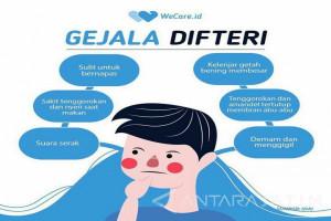 Cakupan Vaksin Difteri di Situbondo 46,88 Persen