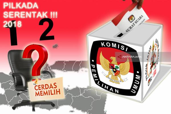 KPU Petakan Zona Kampanye Pilkada Kota Madiun