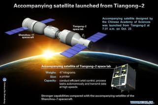 Stasiun Luar Angkasa Tiangong-1 Terbakar Di Atas Samudera Pasifik