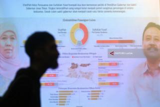 Peneliti Litbang Kompas: Tak Ada Cagub Jatim Unggul