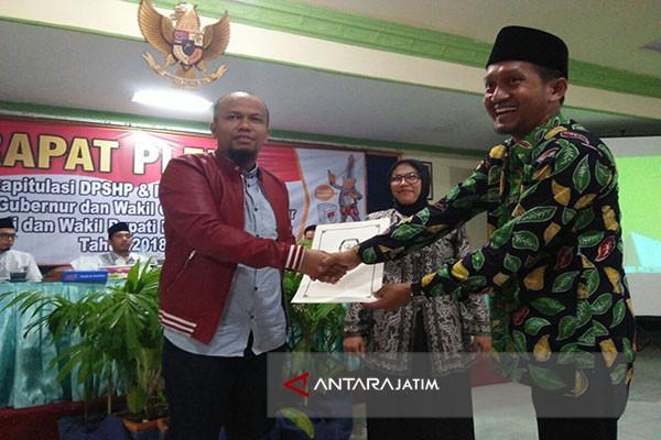 DPT Pilkada Sampang 2018 Sebanyak 803.499 Orang