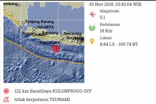 Gempa Bumi 5,1 SR Guncang Kulon Progo