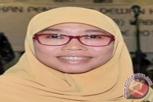 Bandung Paling Sering kekerasan Terhadap Perempuan-Anak