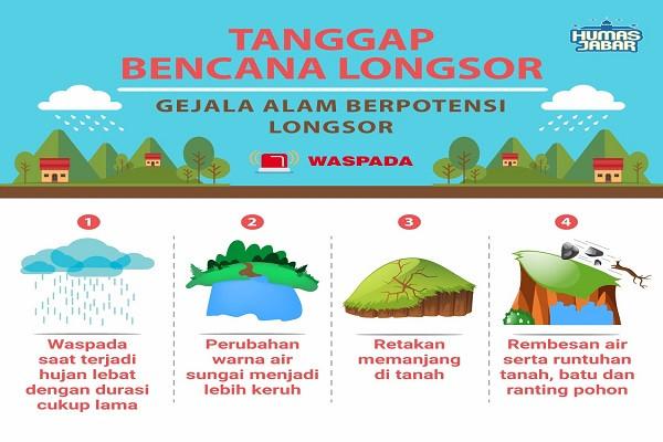 Tanggap Bencana Lingkungan