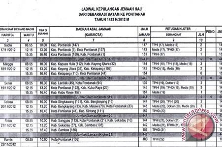 Jadwal Kepulangan Jemaah Haji Kalbar 2012